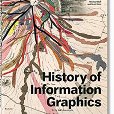 History of Information Graphics --multilingual